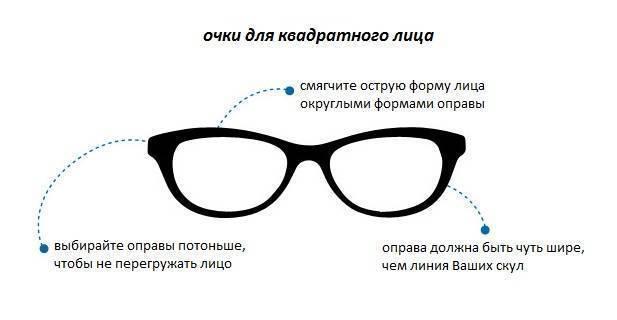 как подобрать очки по типу лица правильно как подобрать очки для зрения модные очки 2017 оправы как выбрать очки для квадратного лица
