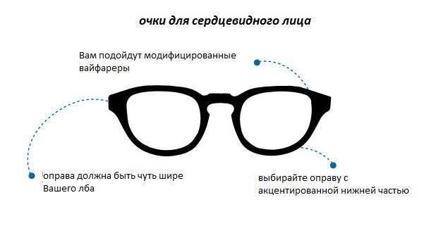 как подобрать очки по типу лица правильно как подобрать очки для зрения модные очки 2017 оправы как выбрать очки для сердцевидного лица