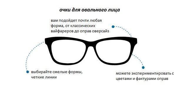 как подобрать очки по типу лица правильно как подобрать очки для зрения модные очки 2017 оправы как выбрать очки для овального лица