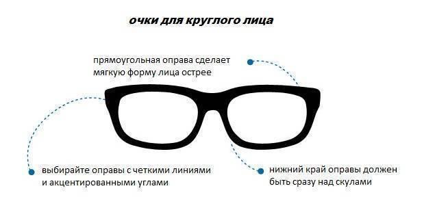 как подобрать очки по типу лица правильно как подобрать очки для зрения модные очки 2017 оправы как выбрать очки для круглого лица