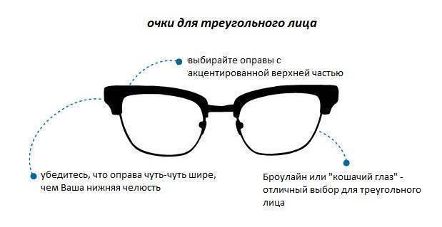 как подобрать очки по типу лица правильно как подобрать очки для зрения модные очки 2017 оправы как выбрать очки для треугольного лица