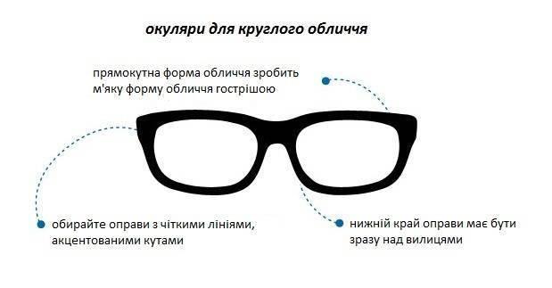 Як правильно підібрати окуляри. Все про модні оправи в одній статті 9894e46fdb8d1
