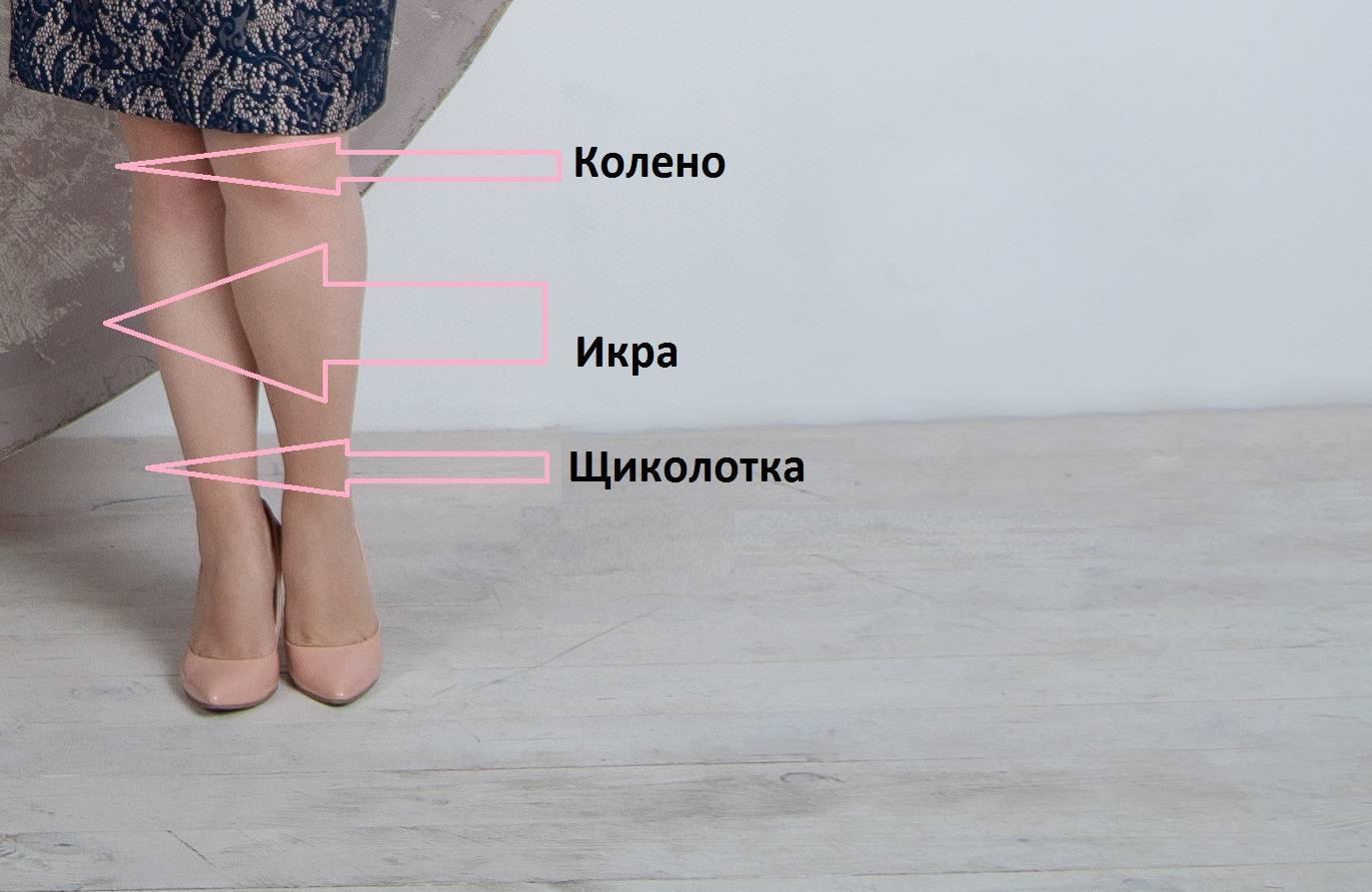 женские сапоги ботильоны ботинки купить как выбрать обувь на зиму женщине